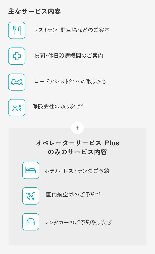 プラス カーゴ サービス 追跡